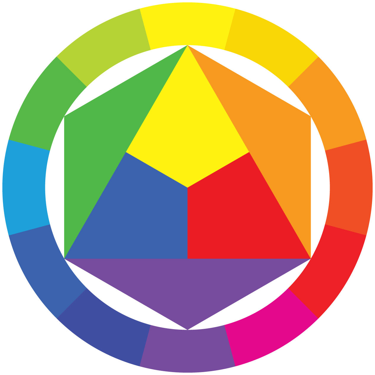 Grafische Vormgeving: Kleurgebruik