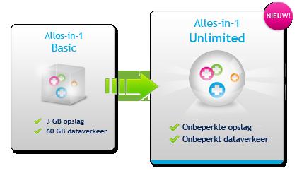Onbeperkte webhosting: voordelig upgraden
