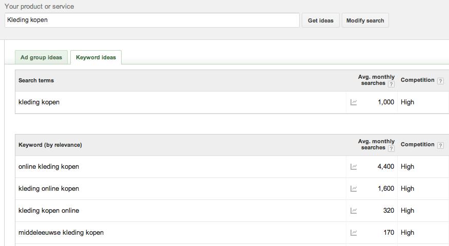 Webshop beginnen: de resultaten van de AdWords Keyword Planner