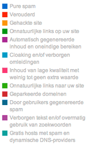 Ranking spam factoren