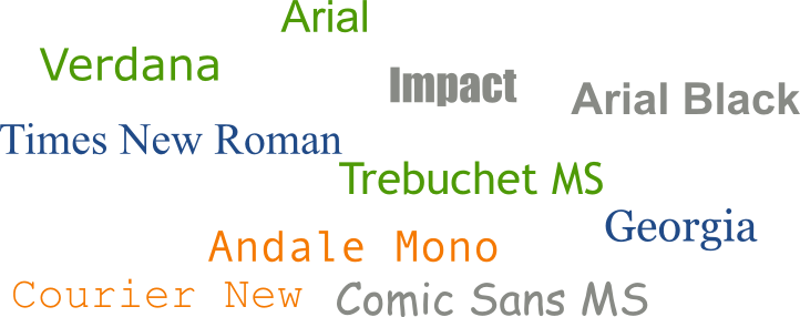 Web fonts: Lettertypes
