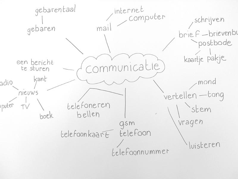 Tips voor WordPress: communicatie