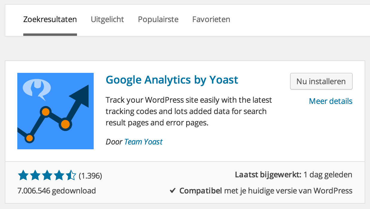 Google Analytics: plug-in voor WordPress