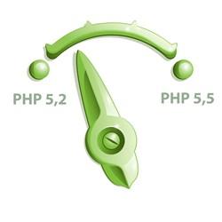 Veilige webhosting: PHP-selector