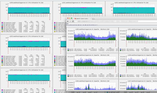 Monitoring bij Antagonist: de servers bij Antagonist