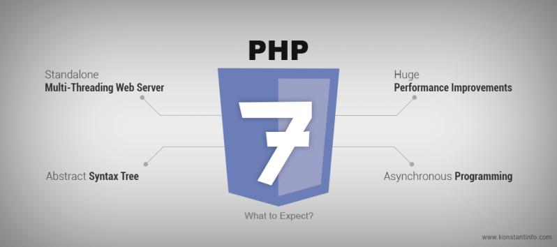 PHP 7: wat kun je verwachten?