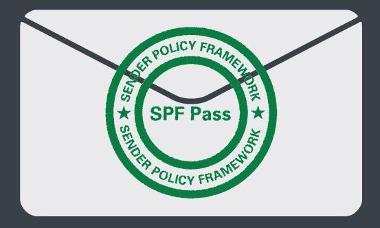 Het SPF-record uitgelegd: Sender Policy Framework