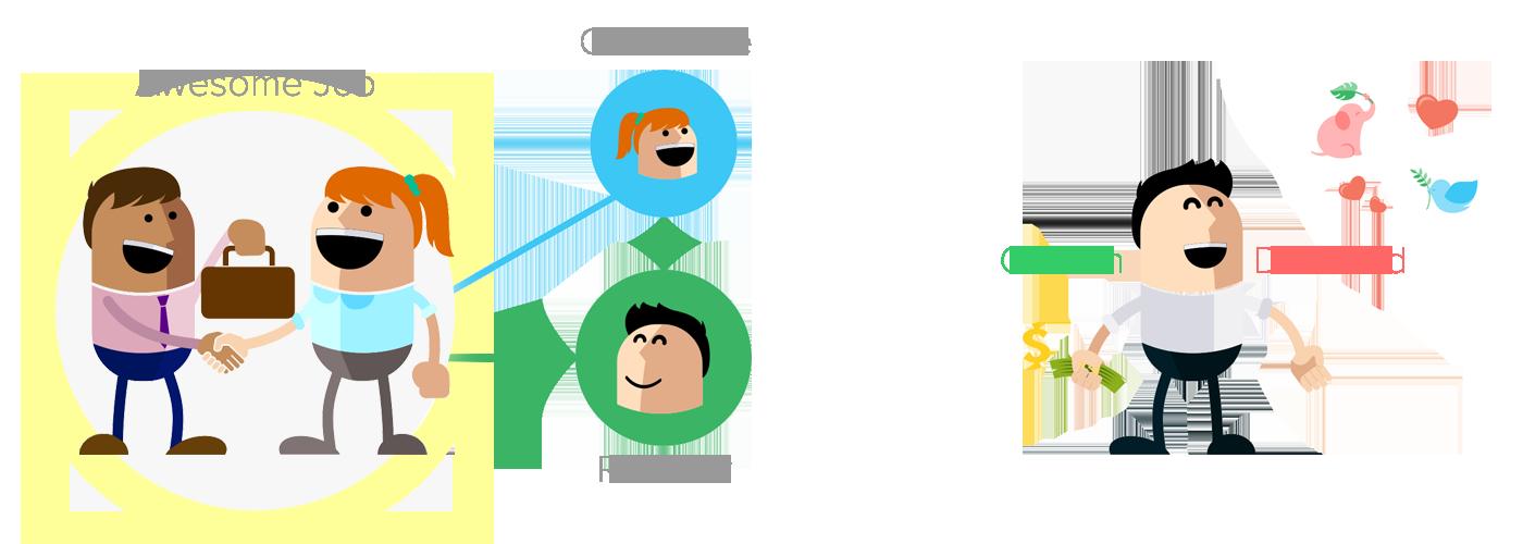 De zoektocht naar nieuw personeel: recruitment bonus