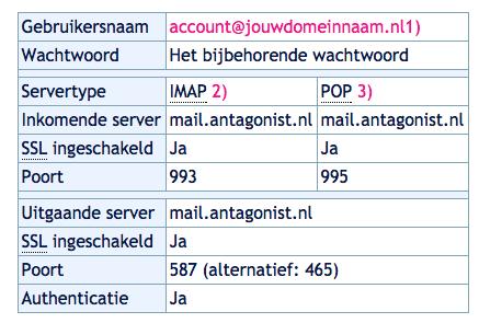 Aan de slag met je e-mailadressen: benodigde gegevens