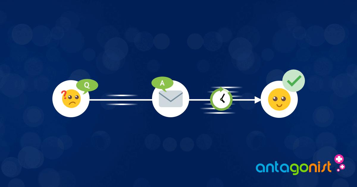Direct het juiste antwoord per mail!