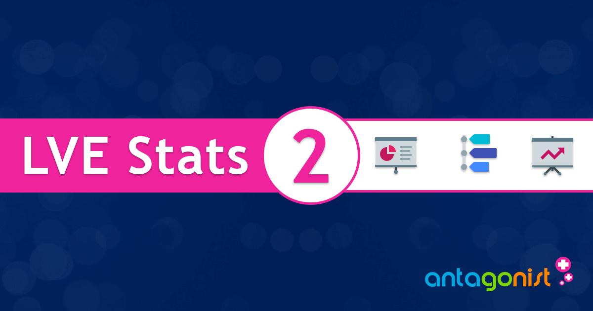 Meer inzicht in je website dankzij LVE Stats 2!