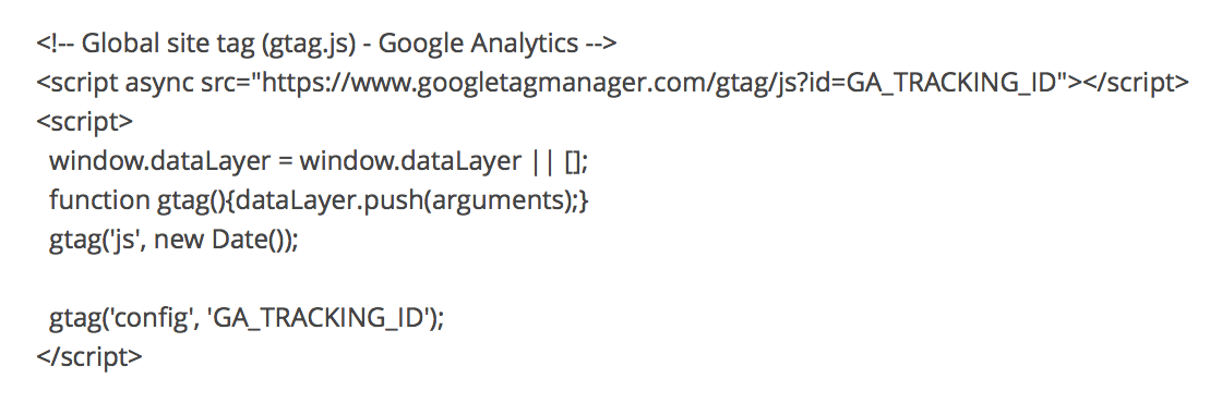 De trackingscode in Google Analytics.