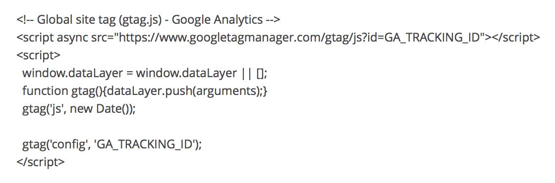 De trackingscode in Google Analytics.